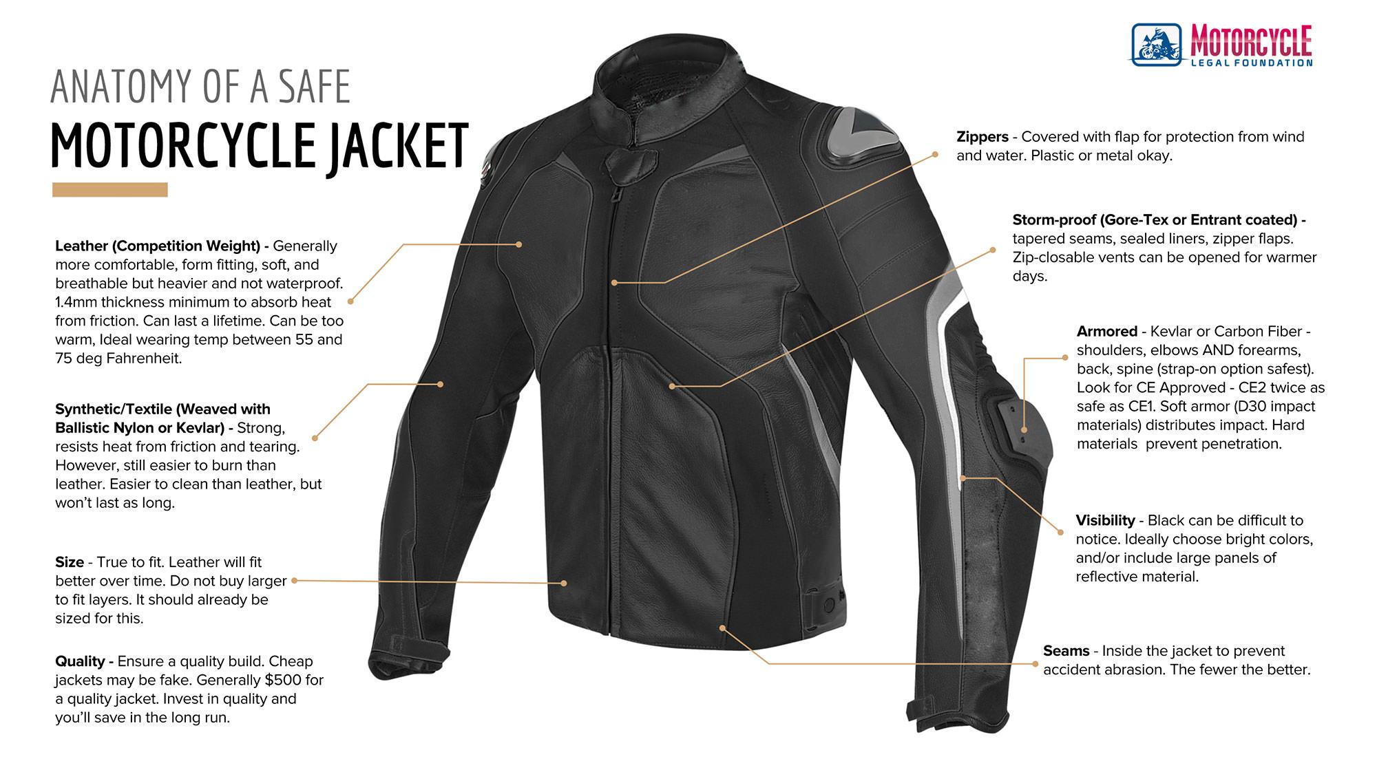 Anatomy of a Safe Motorcycle Jacket